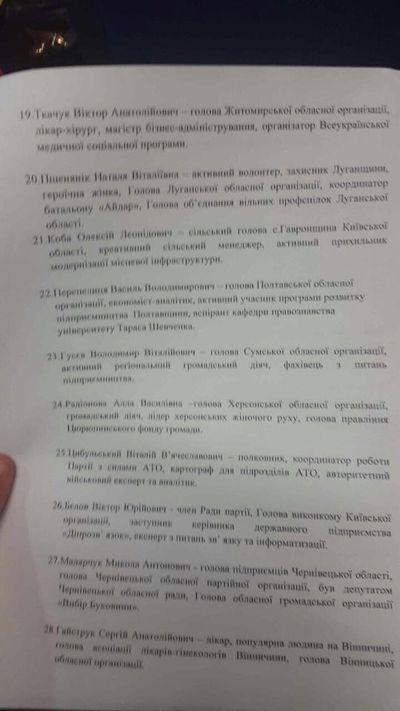 Партия Гриценко определилась, что пойдет в Раду с Демальянсом